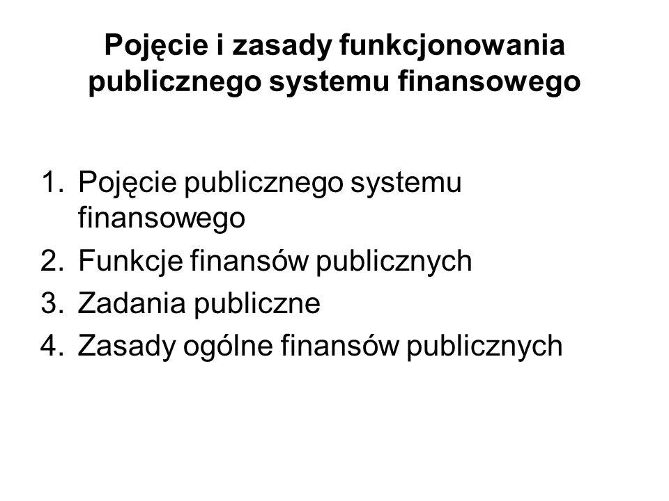 Pojęcie i zasady funkcjonowania publicznego systemu finansowego 1.Pojęcie publicznego systemu finansowego 2.Funkcje finansów publicznych 3.Zadania publiczne 4.Zasady ogólne finansów publicznych