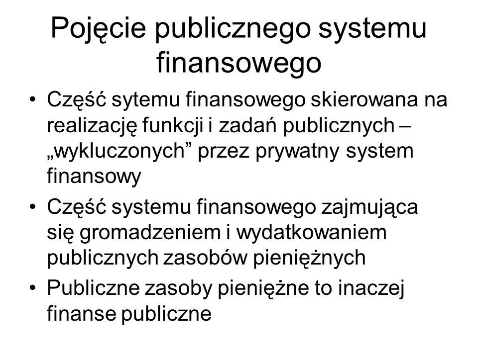 Pojęcie publicznego systemu finansowego Część sytemu finansowego skierowana na realizację funkcji i zadań publicznych – wykluczonych przez prywatny system finansowy Część systemu finansowego zajmująca się gromadzeniem i wydatkowaniem publicznych zasobów pieniężnych Publiczne zasoby pieniężne to inaczej finanse publiczne