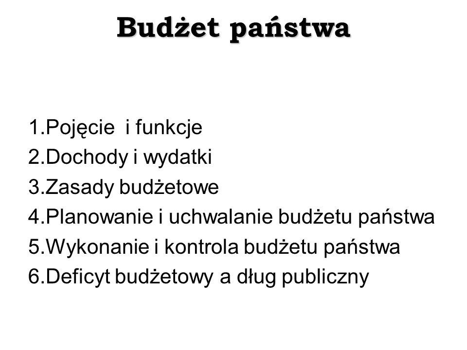 Budżet państwa 1.Pojęcie i funkcje 2.Dochody i wydatki 3.Zasady budżetowe 4.Planowanie i uchwalanie budżetu państwa 5.Wykonanie i kontrola budżetu państwa 6.Deficyt budżetowy a dług publiczny