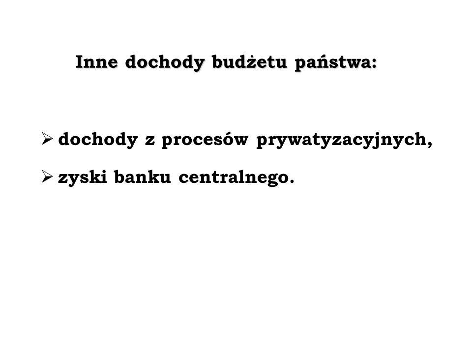 Inne dochody budżetu państwa: dochody z procesów prywatyzacyjnych, zyski banku centralnego.