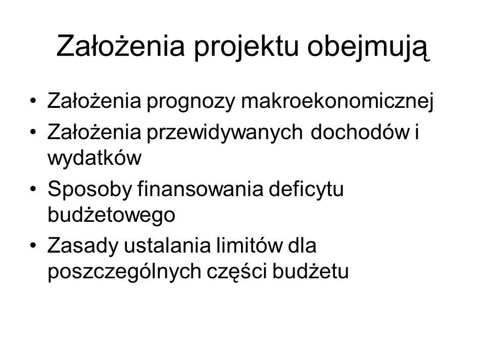 Założenia projektu obejmują Założenia prognozy makroekonomicznej Założenia przewidywanych dochodów i wydatków Sposoby finansowania deficytu budżetowego Zasady ustalania limitów dla poszczególnych części budżetu