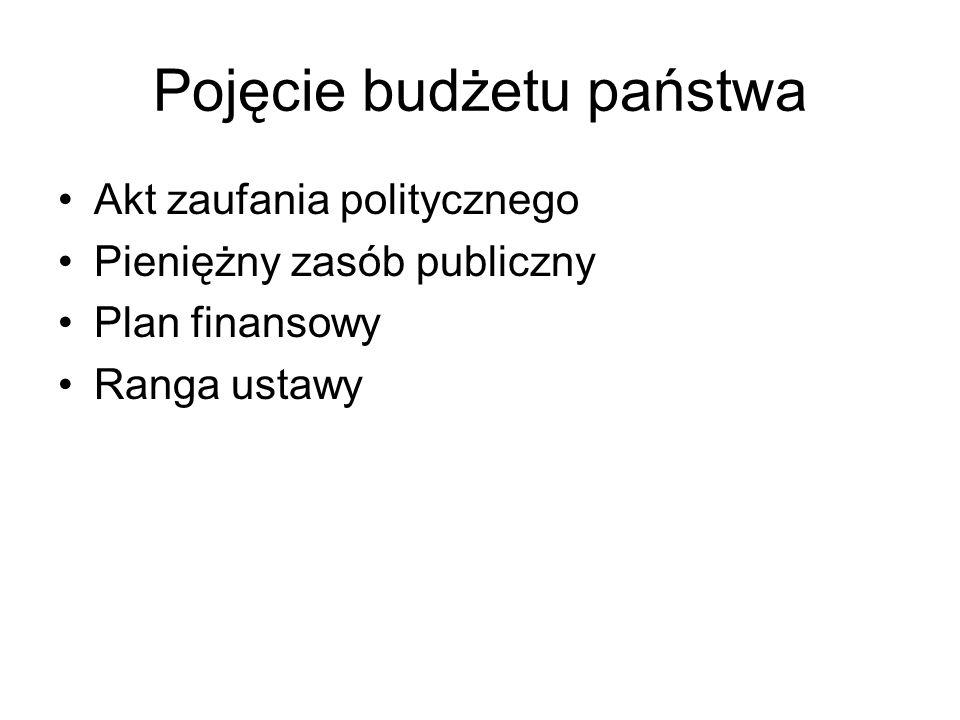 Pojęcie budżetu państwa Akt zaufania politycznego Pieniężny zasób publiczny Plan finansowy Ranga ustawy