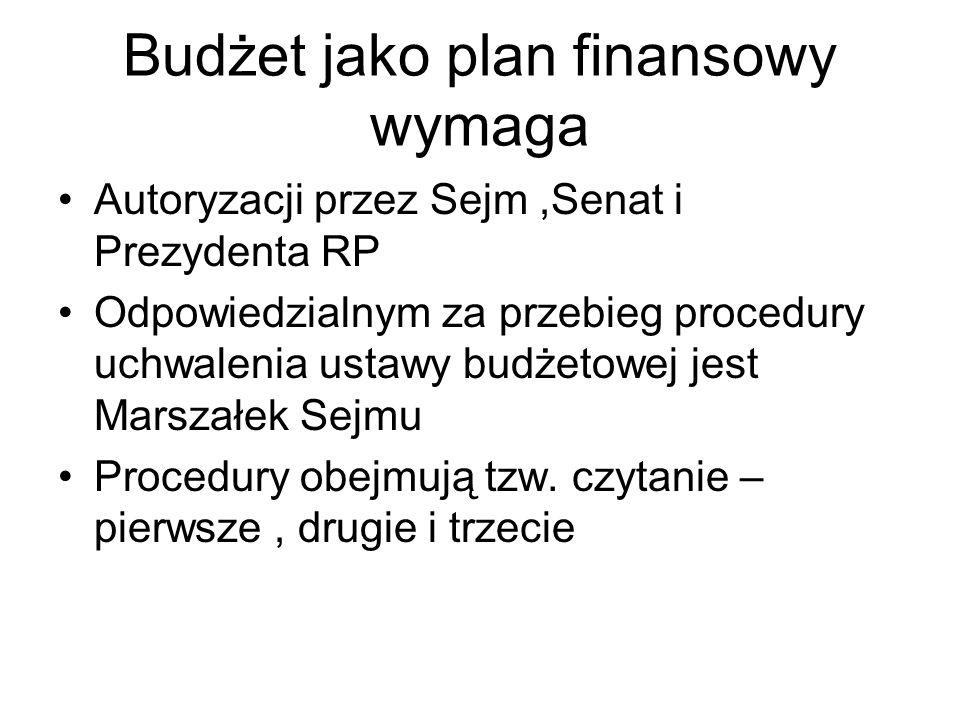 Budżet jako plan finansowy wymaga Autoryzacji przez Sejm,Senat i Prezydenta RP Odpowiedzialnym za przebieg procedury uchwalenia ustawy budżetowej jest Marszałek Sejmu Procedury obejmują tzw.