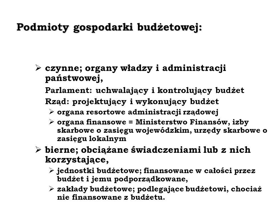 Podmioty gospodarki budżetowej: czynne; organy władzy i administracji państwowej, Parlament: uchwalający i kontrolujący budżet Rząd: projektujący i wy