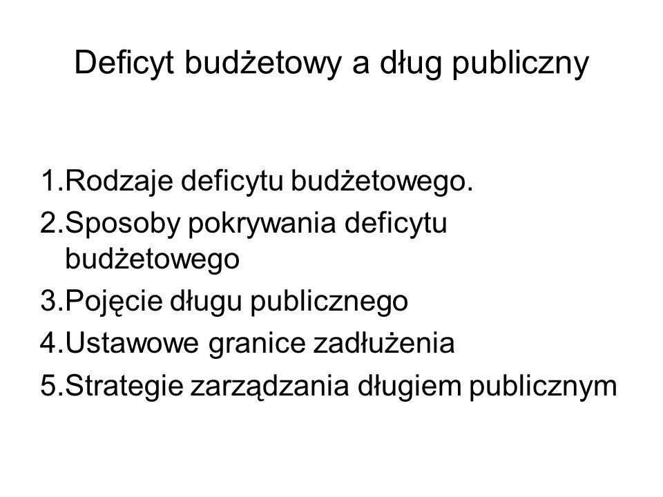 Deficyt budżetowy a dług publiczny 1.Rodzaje deficytu budżetowego. 2.Sposoby pokrywania deficytu budżetowego 3.Pojęcie długu publicznego 4.Ustawowe gr