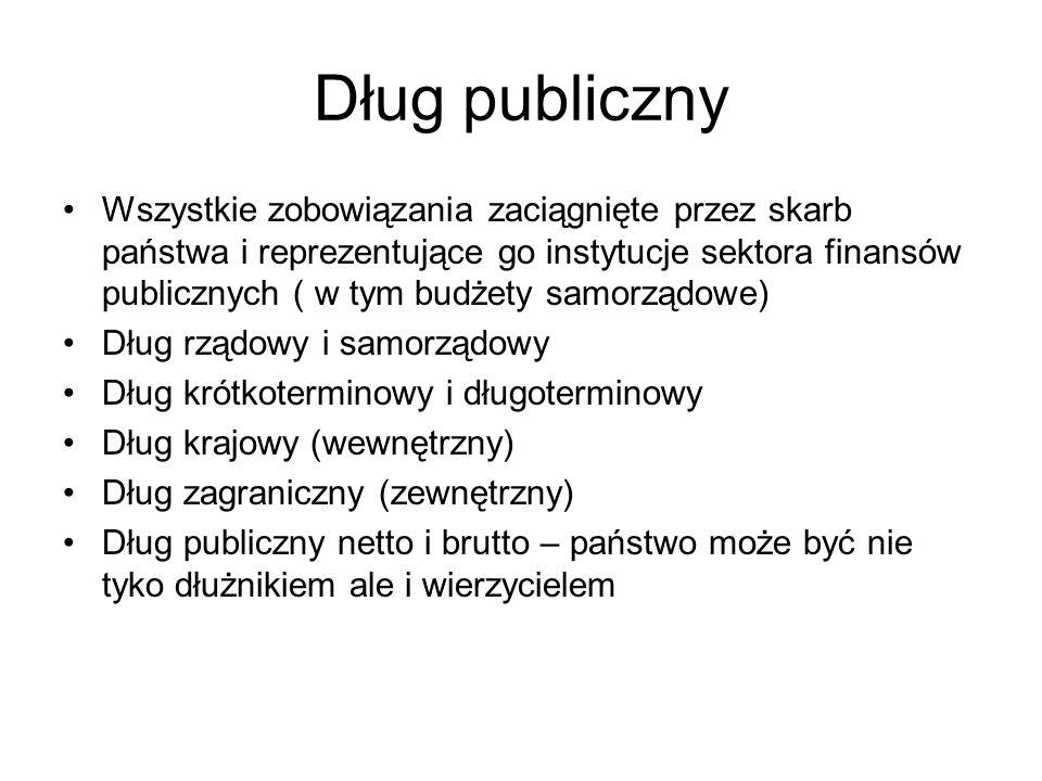 Dług publiczny Wszystkie zobowiązania zaciągnięte przez skarb państwa i reprezentujące go instytucje sektora finansów publicznych ( w tym budżety samo