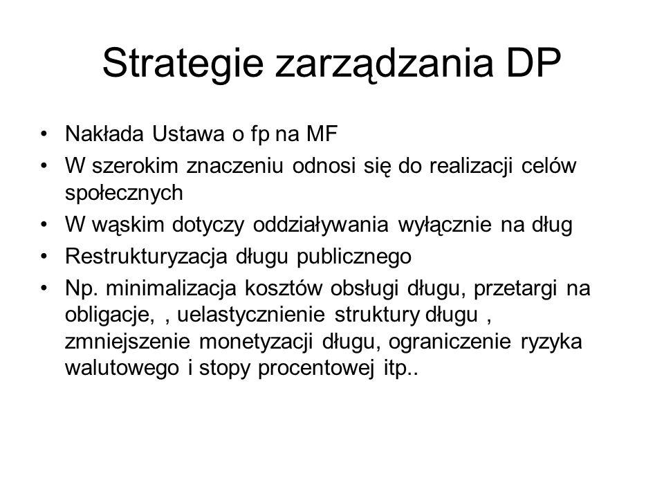 Strategie zarządzania DP Nakłada Ustawa o fp na MF W szerokim znaczeniu odnosi się do realizacji celów społecznych W wąskim dotyczy oddziaływania wyłą