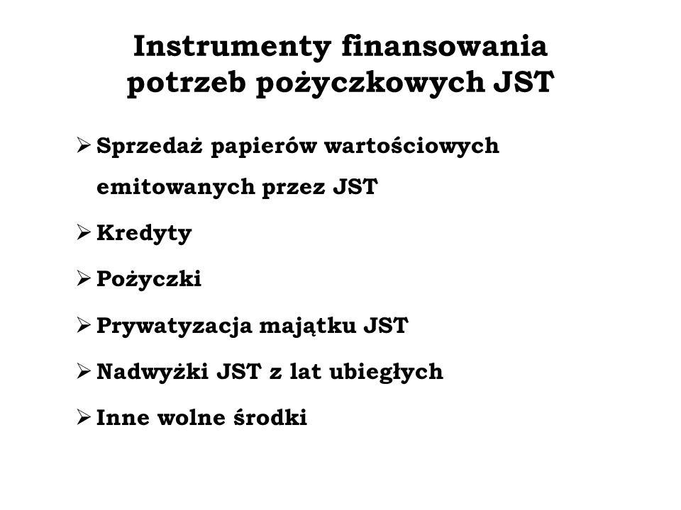 Instrumenty finansowania potrzeb pożyczkowych JST Sprzedaż papierów wartościowych emitowanych przez JST Kredyty Pożyczki Prywatyzacja majątku JST Nadw