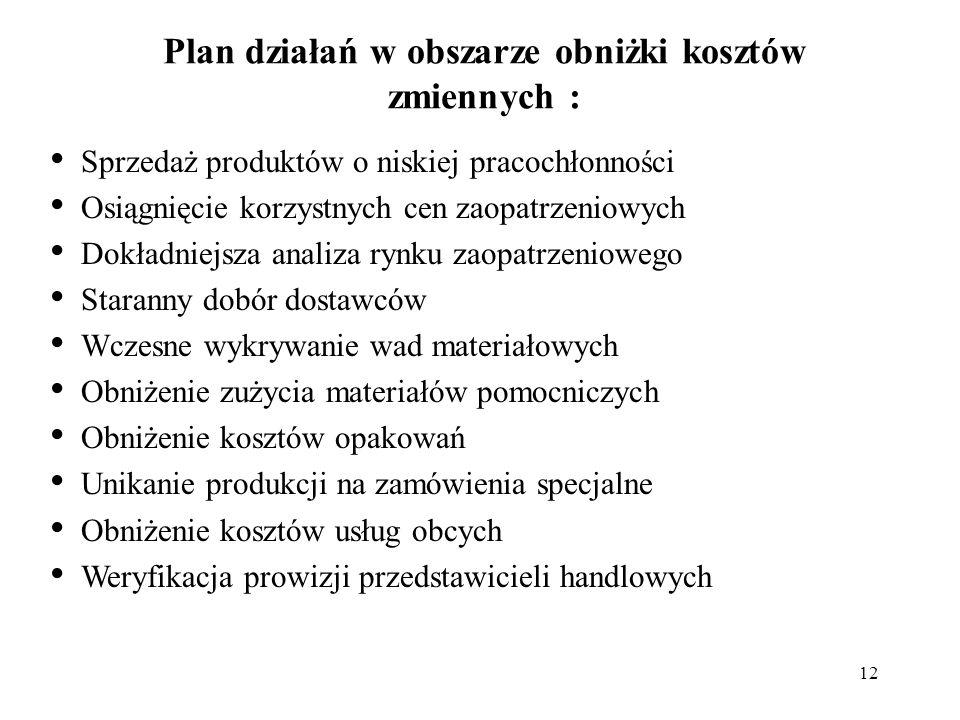 12 Plan działań w obszarze obniżki kosztów zmiennych : Sprzedaż produktów o niskiej pracochłonności Osiągnięcie korzystnych cen zaopatrzeniowych Dokła