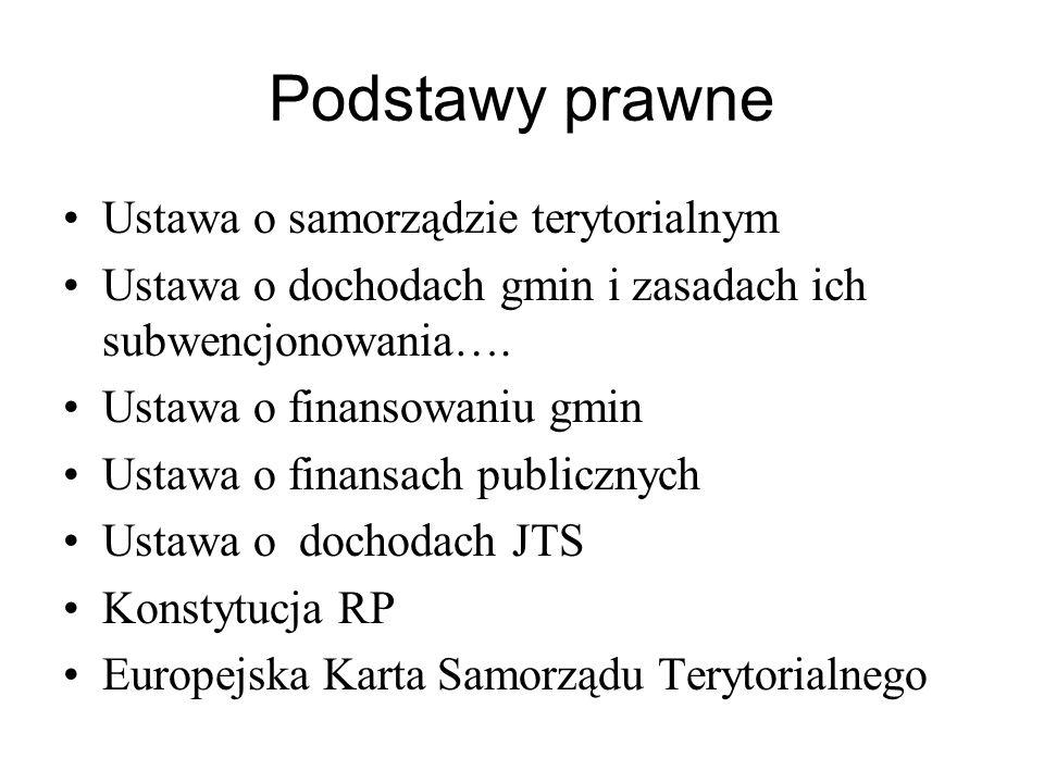 Podstawy prawne Ustawa o samorządzie terytorialnym Ustawa o dochodach gmin i zasadach ich subwencjonowania…. Ustawa o finansowaniu gmin Ustawa o finan