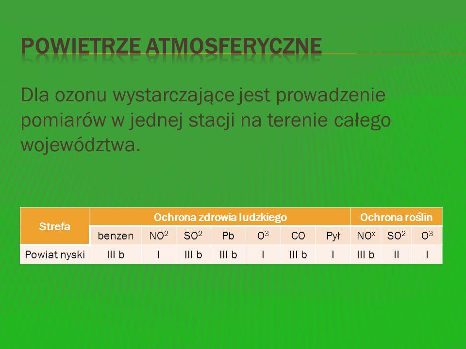 Dla ozonu wystarczające jest prowadzenie pomiarów w jednej stacji na terenie całego województwa. Strefa Ochrona zdrowia ludzkiegoOchrona roślin benzen