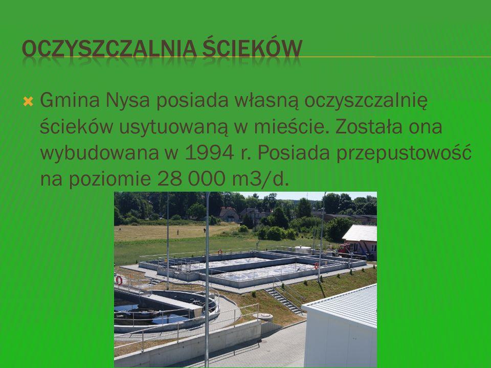 Emisja przemysłowa powodowana przez duże zakłady przemysłowe i produkcyjne; Emisja niska: lokalne kotłownie, prywatne zakłady produkcyjne, paleniska domowe na terenie całej gminy.