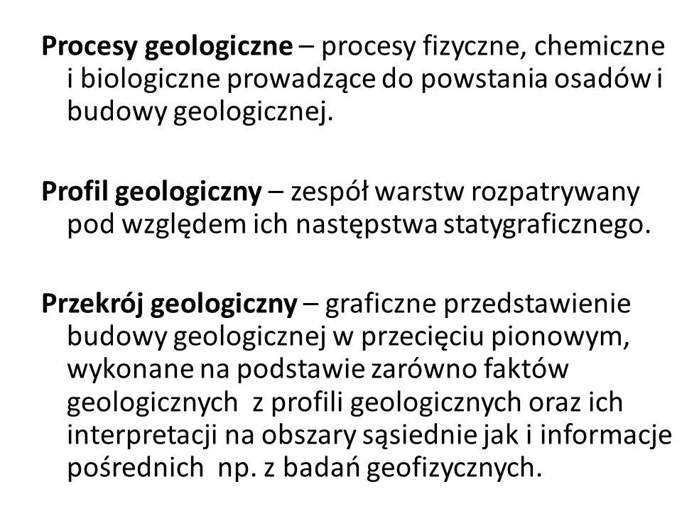 Procesy geologiczne – procesy fizyczne, chemiczne i biologiczne prowadzące do powstania osadów i budowy geologicznej. Profil geologiczny – zespół wars