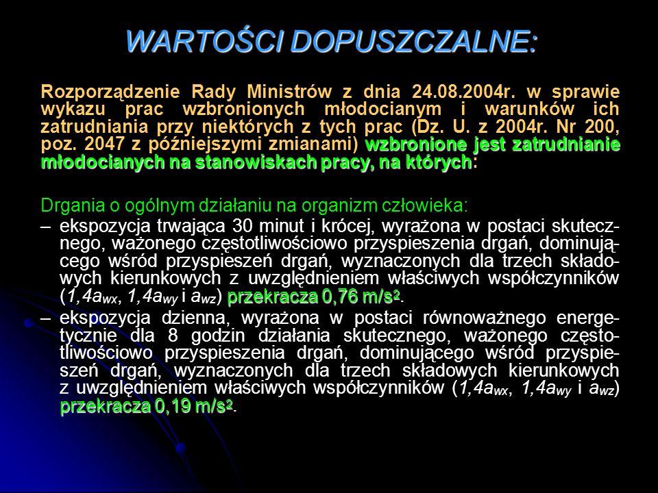 WARTOŚCI DOPUSZCZALNE: wzbronione jest zatrudnianie młodocianych na stanowiskach pracy, na których Rozporządzenie Rady Ministrów z dnia 24.08.2004r. w