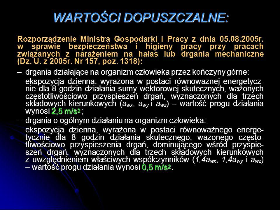 WARTOŚCI DOPUSZCZALNE: Rozporządzenie Ministra Gospodarki i Pracy z dnia 05.08.2005r. w sprawie bezpieczeństwa i higieny pracy przy pracach związanych