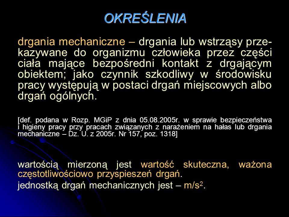 WARTOŚCI DOPUSZCZALNE: Rozporządzenie Ministra Gospodarki i Pracy z dnia 05.08.2005r.