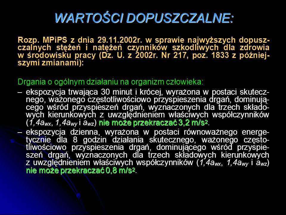 WARTOŚCI DOPUSZCZALNE: wzbronione jest zatrudnianie młodocianych na stanowiskach pracy, na których Rozporządzenie Rady Ministrów z dnia 24.08.2004r.