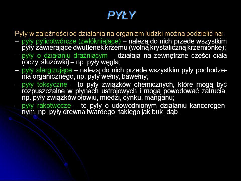 PYŁY Pyły w zależności od działania na organizm ludzki można podzielić na: –pyły pylicotwórcze (zwłókniające) – należą do nich przede wszystkim pyły zawierające dwutlenek krzemu (wolną krystaliczną krzemionkę); –pyły o działaniu drażniącym – działają na zewnętrzne części ciała (oczy, śluzówki) – np.
