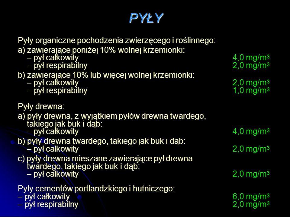 PYŁY Pyły organiczne pochodzenia zwierzęcego i roślinnego: a) zawierające poniżej 10% wolnej krzemionki: – pył całkowity4,0 mg/m 3 – pył respirabilny2,0 mg/m 3 b) zawierające 10% lub więcej wolnej krzemionki: – pył całkowity2,0 mg/m 3 – pył respirabilny1,0 mg/m 3 Pyły drewna: a) pyły drewna, z wyjątkiem pyłów drewna twardego, takiego jak buk i dąb: – pył całkowity4,0 mg/m 3 b) pyły drewna twardego, takiego jak buk i dąb: – pył całkowity2,0 mg/m 3 c) pyły drewna mieszane zawierające pył drewna twardego, takiego jak buk i dąb: – pył całkowity2,0 mg/m 3 Pyły cementów portlandzkiego i hutniczego: – pył całkowity6,0 mg/m 3 – pył respirabilny2,0 mg/m 3