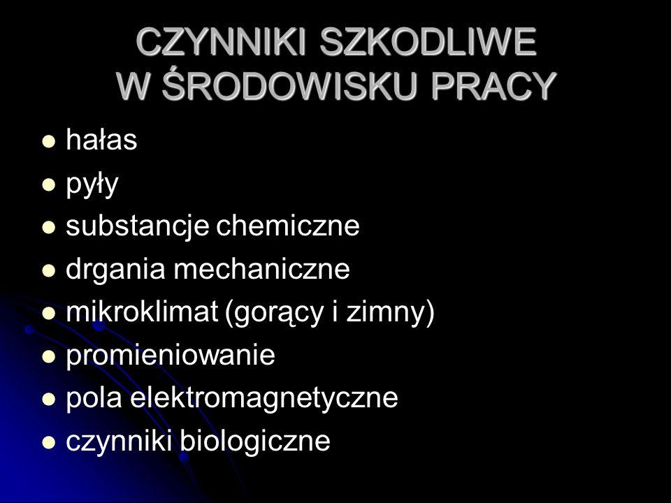 CZYNNIKI SZKODLIWE W ŚRODOWISKU PRACY hałas pyły substancje chemiczne drgania mechaniczne mikroklimat (gorący i zimny) promieniowanie pola elektromagn