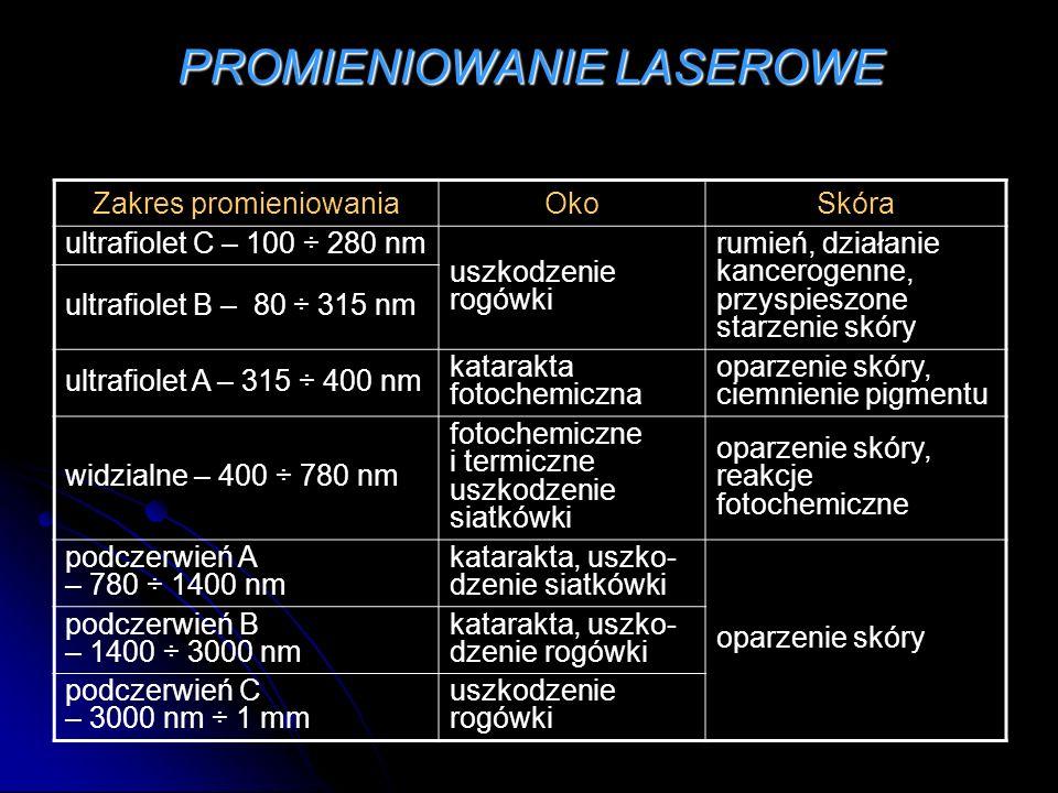 PROMIENIOWANIE LASEROWE Zakres promieniowaniaOkoSkóra ultrafiolet C – 100 ÷ 280 nm uszkodzenie rogówki rumień, działanie kancerogenne, przyspieszone s