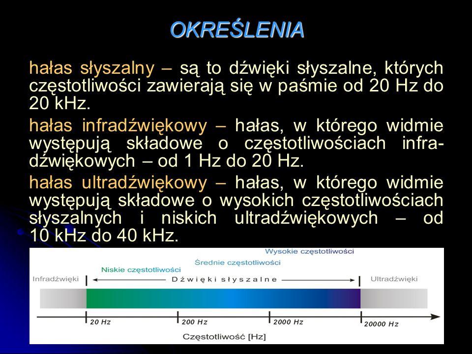 WARTOŚCI DOPUSZCZALNE A OCENA NARAŻENIA NA HAŁAS: Ekspozycja Krotność wartości na hałas dopuszczalnej L EX,8h(W) < L EX,dop – 3 dB L Amax < L Amax,dop – 6 dBk < 0,5 L Cpeak < L Cpeak,dop – 6 dB L EX,dop – 3 dB L EX,8h(W) L EX,dop L Amax,dop – 6 dB L Amax L Amax,dop k = 0,5 – 1,0 L Cpeak,dop – 6 dB L Cpeak L Cpeak,dop L EX,8h(W) > L EX,dop L Amax > L Amax,dop k > 1,0 L Cpeak > L Cpeak,dop