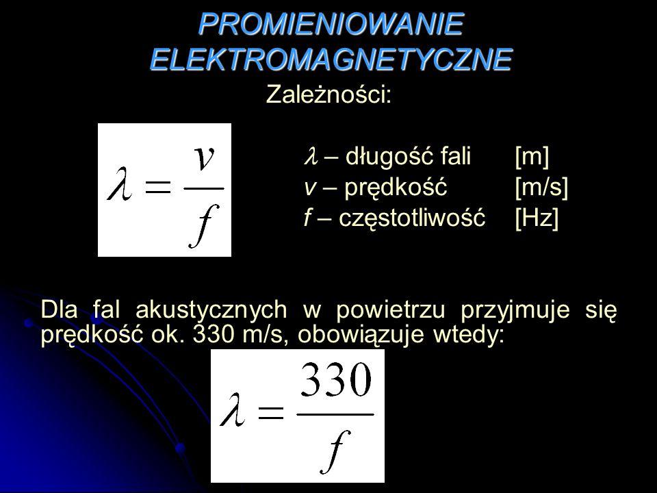 PROMIENIOWANIE ELEKTROMAGNETYCZNE Zależności: – długość fali [m] v – prędkość [m/s] f – częstotliwość [Hz] Dla fal akustycznych w powietrzu przyjmuje