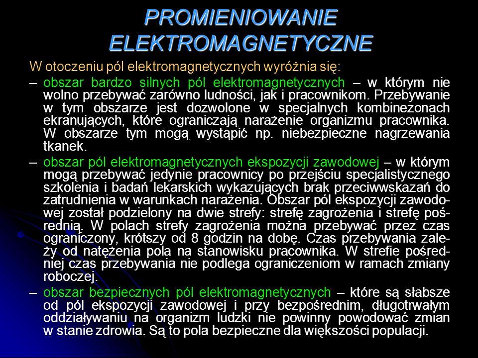 PROMIENIOWANIE ELEKTROMAGNETYCZNE W otoczeniu pól elektromagnetycznych wyróżnia się: –obszar bardzo silnych pól elektromagnetycznych – w którym nie wo
