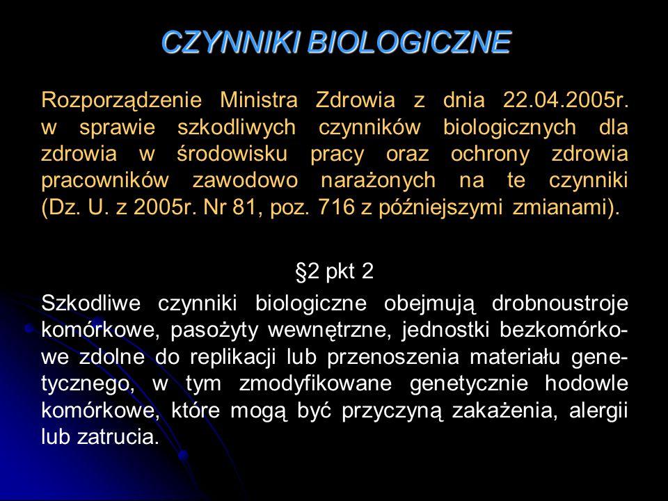 CZYNNIKI BIOLOGICZNE Rozporządzenie Ministra Zdrowia z dnia 22.04.2005r. w sprawie szkodliwych czynników biologicznych dla zdrowia w środowisku pracy