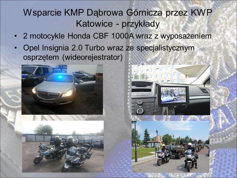 16 Wsparcie KMP Dąbrowa Górnicza przez KWP Katowice - przykłady 16 2 motocykle Honda CBF 1000A wraz z wyposażeniem Opel Insignia 2.0 Turbo wraz ze specjalistycznym osprzętem (wideorejestrator)