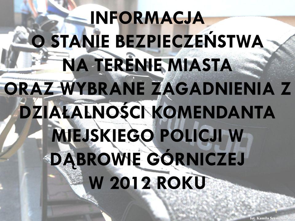 Analiza zdarzeń przestępczych na terenie KMP Dąbrowa Górnicza Przestępstwa wszczęte Przestępstwa stwierdzone Wykrywalność KMP 2006 r.5139556656,6 2007 r.5003534756,4 2008 r.4879530857,8 2009 r.5396580160,9 2010 r.4657597565,9 2011 r.4336565265,8 2012 r.4190649770,8 woj.