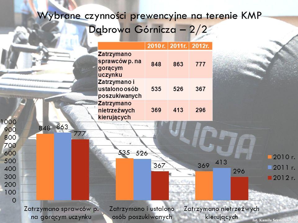 Wybrane czynności prewencyjne na terenie KMP Dąbrowa Górnicza – 2/2 2010 r.2011r.2012r.