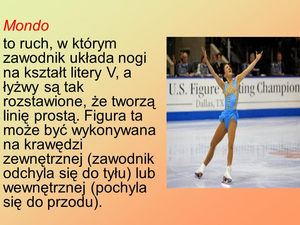 Mondo to ruch, w którym zawodnik układa nogi na kształt litery V, a łyżwy są tak rozstawione, że tworzą linię prostą. Figura ta może być wykonywana na