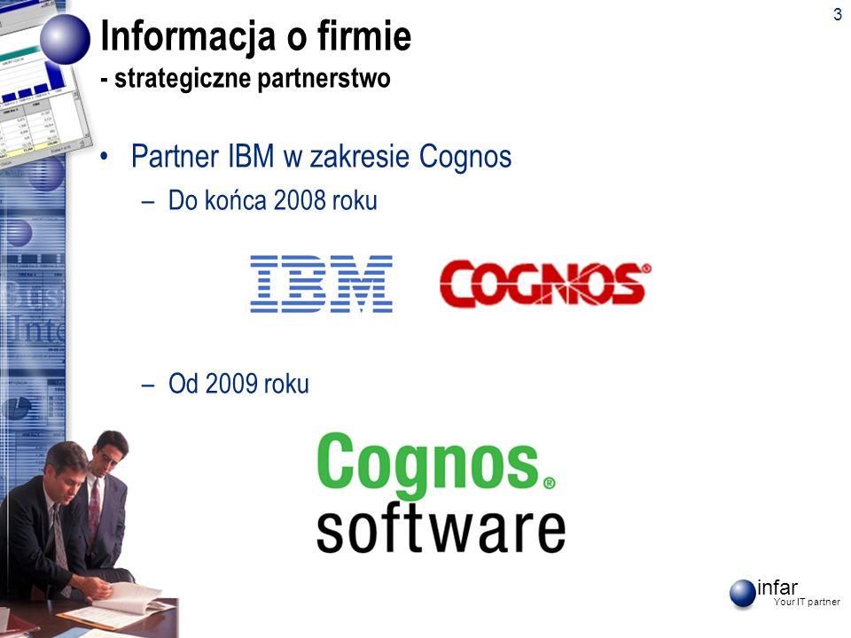 infar Your IT partner 4 Informacja o firmie - czym się zajmujemy.