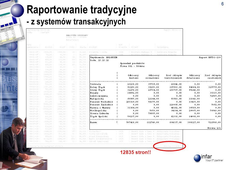infar Your IT partner 6 Raportowanie tradycyjne - z systemów transakcyjnych 12835 stron!!