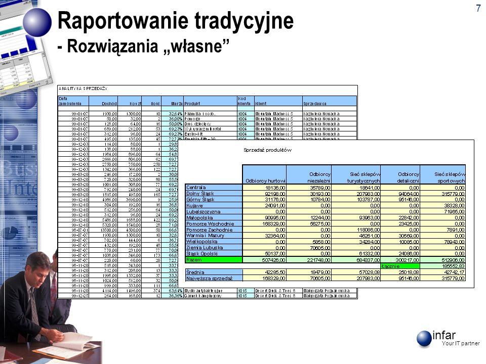 infar Your IT partner IBM Cognos BI - Informacja oswojona Trendy, KPIs, Kokpity Analizy wielowymiarowe OLAP Analizy what-if Raporty dynamiczne Plan/Budżet, ZKW 8