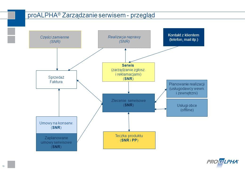 13 proALPHA ® Zarządzanie serwisem - przegląd Serwis (zarządzanie zgłosz. i reklamacjami) (SNR) Umowy na konserw. (SNR) Kontakt z klientem (telefon, m