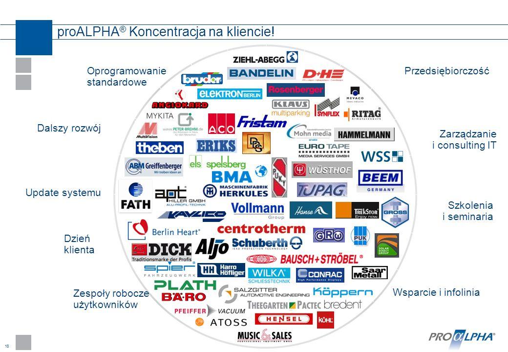 18 Wsparcie i infolinia proALPHA ® Koncentracja na kliencie! - & Dzień klienta Update systemu Zespoły robocze użytkowników Oprogramowanie standardowe