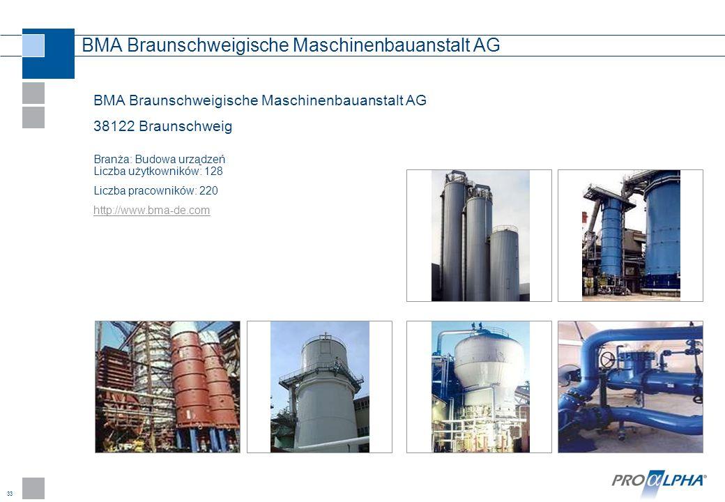 33 BMA Braunschweigische Maschinenbauanstalt AG 38122 Braunschweig Branża: Budowa urządzeń Liczba użytkowników: 128 Liczba pracowników: 220 http://www