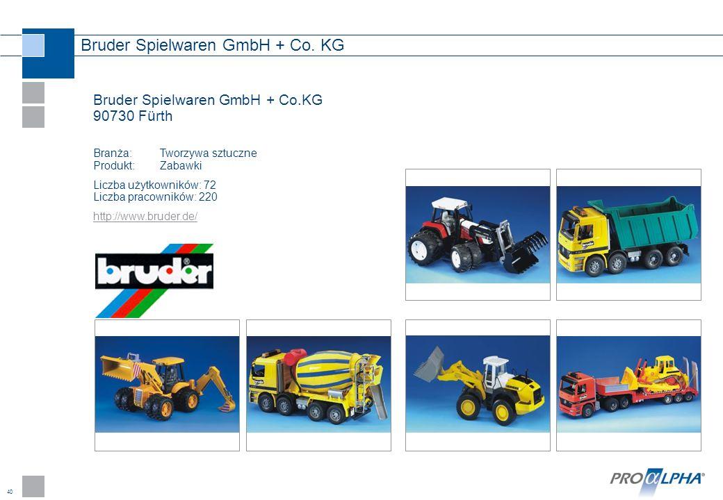 40 Bruder Spielwaren GmbH + Co. KG Bruder Spielwaren GmbH + Co.KG 90730 Fürth Branża:Tworzywa sztuczne Produkt: Zabawki Liczba użytkowników: 72 Liczba