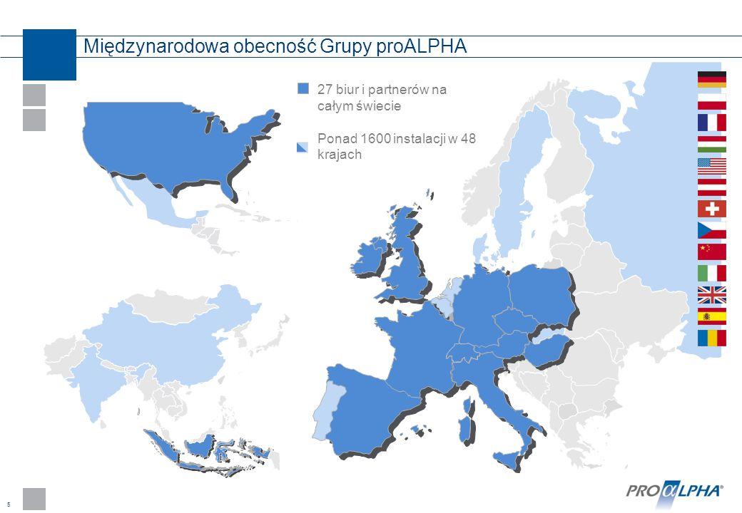 5 Międzynarodowa obecność Grupy proALPHA 27 biur i partnerów na całym świecie Ponad 1600 instalacji w 48 krajach