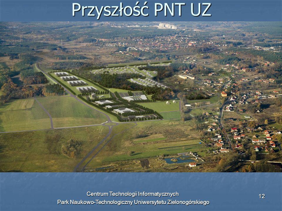 Centrum Technologii Informatycznych Park Naukowo-Technologiczny Uniwersytetu Zielonogórskiego 12 Przyszłość PNT UZ