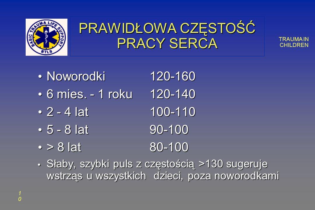 TRAUMA IN CHILDREN 1010 PRAWIDŁOWA CZĘSTOŚĆ PRACY SERCA Noworodki120-160 Noworodki120-160 6 mies.
