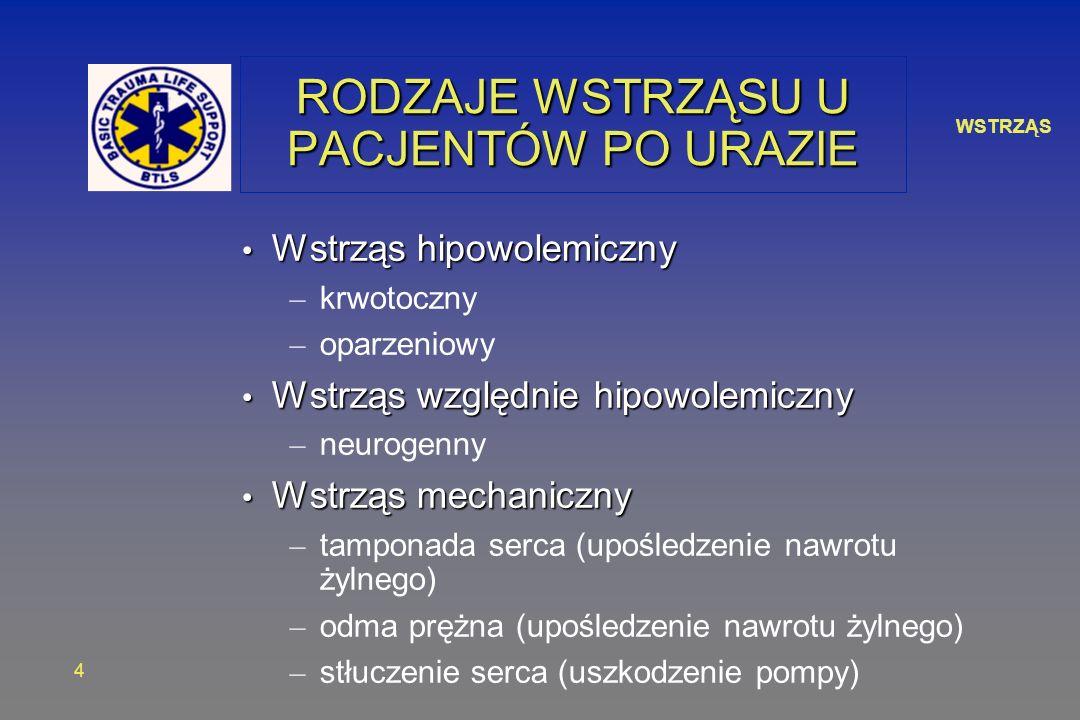 WSTRZĄS 4 RODZAJE WSTRZĄSU U PACJENTÓW PO URAZIE Wstrząs hipowolemiczny Wstrząs hipowolemiczny – krwotoczny – oparzeniowy Wstrząs względnie hipowolemiczny Wstrząs względnie hipowolemiczny – neurogenny Wstrząs mechaniczny Wstrząs mechaniczny – tamponada serca (upośledzenie nawrotu żylnego) – odma prężna (upośledzenie nawrotu żylnego) – stłuczenie serca (uszkodzenie pompy)