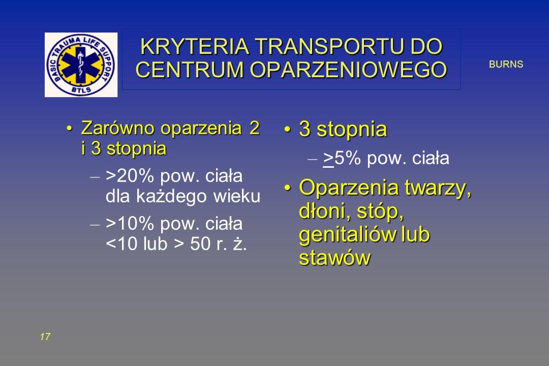 BURNS 17 KRYTERIA TRANSPORTU DO CENTRUM OPARZENIOWEGO Zarówno oparzenia 2 i 3 stopnia Zarówno oparzenia 2 i 3 stopnia – >20% pow.