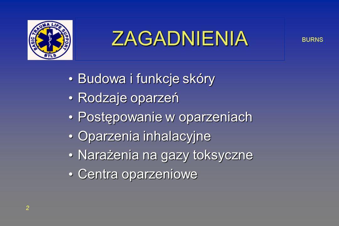 BURNS 3 ANATOMIA I FIZJOLOGIA Największy organ Największy organ Funkcje: Funkcje: – Ochronna Utrzymuje płyny wewnątrz organizmu Jest barierą dla bakterii z zewnątrz – Czuciowa – Termoregulacyjna