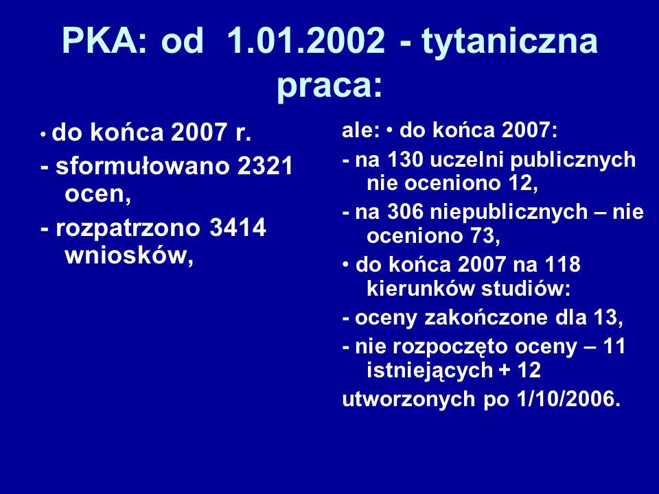 PKA: od 1.01.2002 - tytaniczna praca: do końca 2007 r.