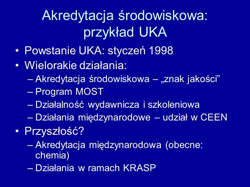 Akredytacja środowiskowa: przykład UKA Powstanie UKA: styczeń 1998 Wielorakie działania: –Akredytacja środowiskowa – znak jakości –Program MOST –Działalność wydawnicza i szkoleniowa –Działania międzynarodowe – udział w CEEN Przyszłość.