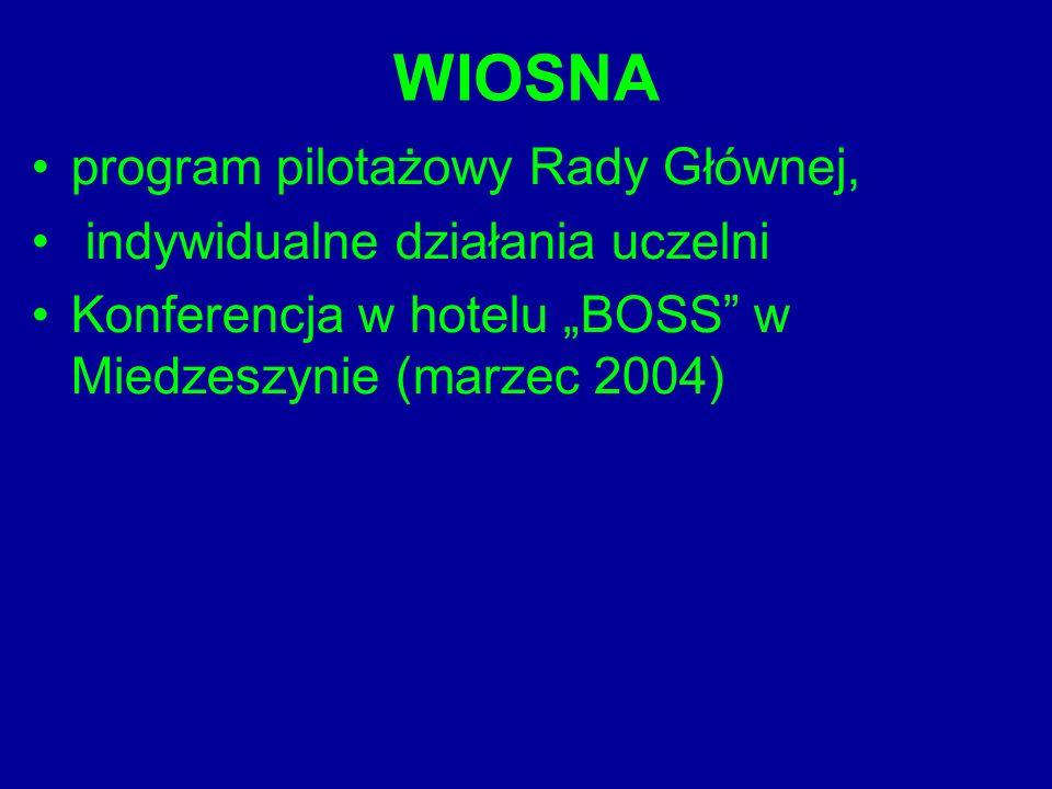 WIOSNA program pilotażowy Rady Głównej, indywidualne działania uczelni Konferencja w hotelu BOSS w Miedzeszynie (marzec 2004)