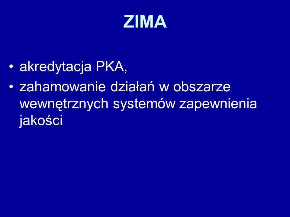 ZIMA akredytacja PKA, zahamowanie działań w obszarze wewnętrznych systemów zapewnienia jakości